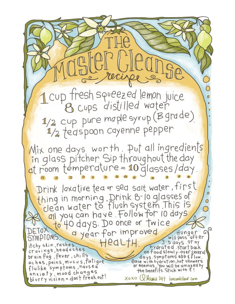 Master Cleanse Illustrated Recipe